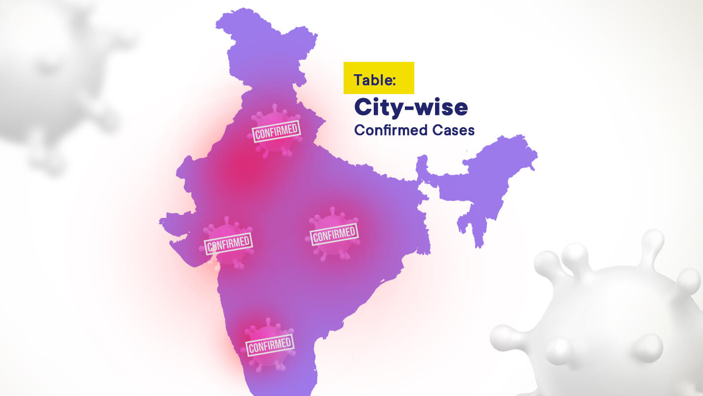 Table: City-wise Confirmed Cases